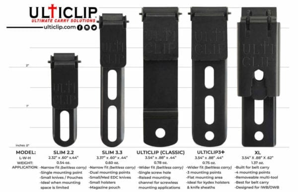 UltiClip IWB Holsteraufsatz